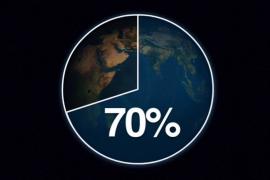 فيديو : مشكلة المياه في الشرق الأوسط